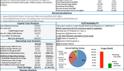 Cost Savings Analysis Template CostBenefit Analysis Of ERP – Cost Savings Analysis Template